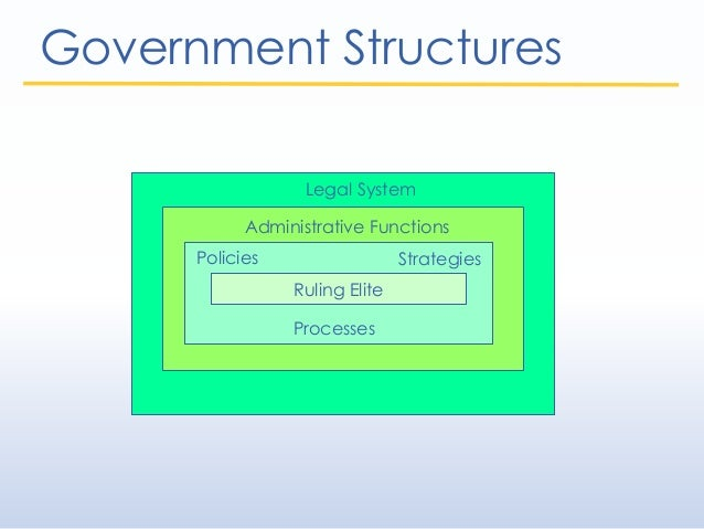 Government Structures Ruling Elite Legal System Administrative Functions Policies Strategies Processes