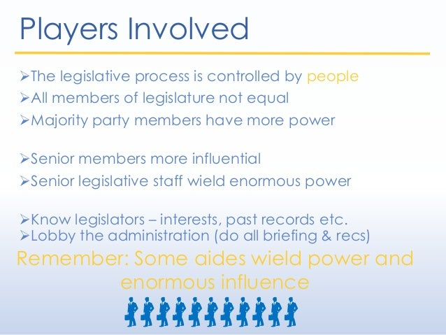 Players Involved The legislative process is controlled by people All members of legislature not equal Majority party me...