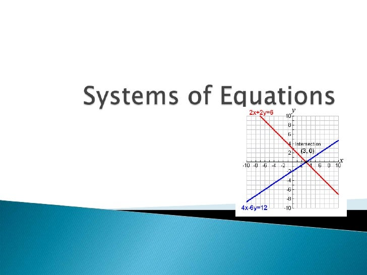 Systems of Equations<br />