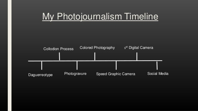 History Of Photojournalism Timeline