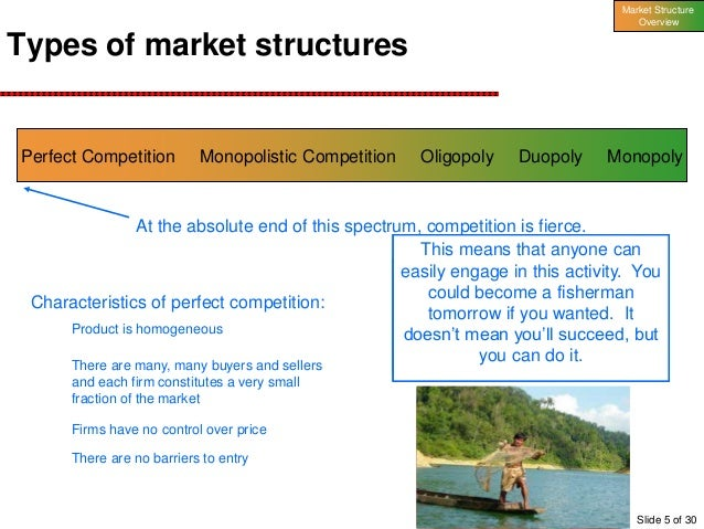 hero honda oligopoly market structure Monopoly is a form of market structure where there is a single seller (hero, honda, suzuki  oligopoly oligopoly is a market situations in which there are few.