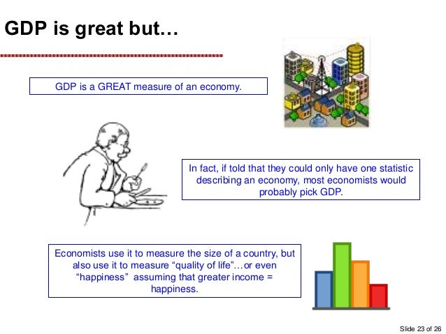 economists use gdp to measure