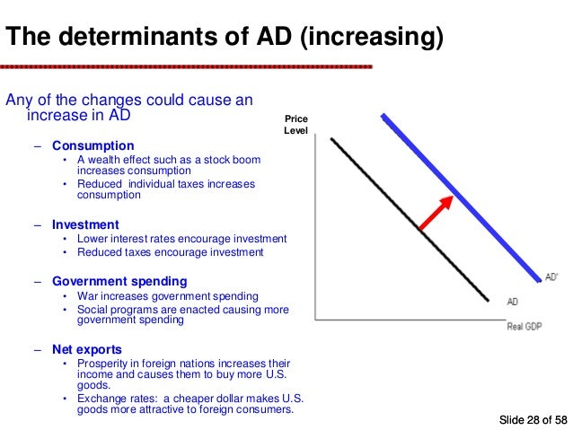 An analysis of the price determinants in foreign exchange market