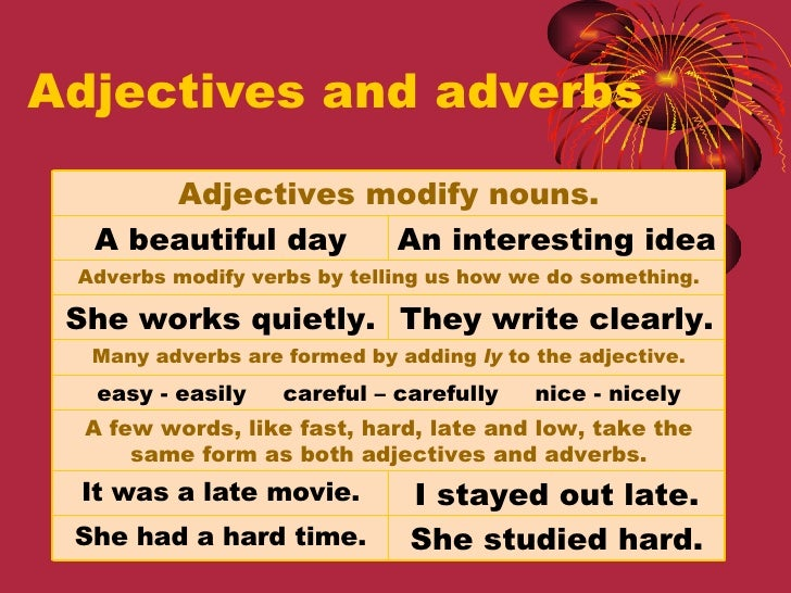 Adjectives and adverbs Adjectives modify nouns. A beautiful day An interesting idea Adverbs modify verbs by telling us how...
