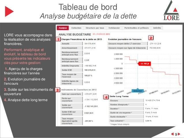 Module de gestion - Tableau d emprunt excel ...
