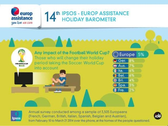 2014 Ipsos-Europ Assistance holiday barometer_Infographic1