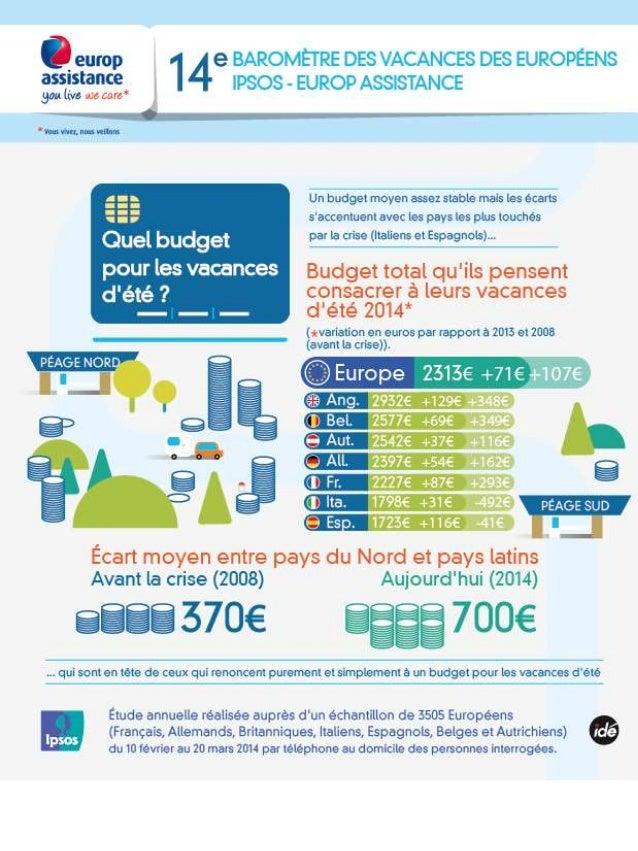 Baromètre vacances Ipsos-Europ Assistance 2014_infographie3