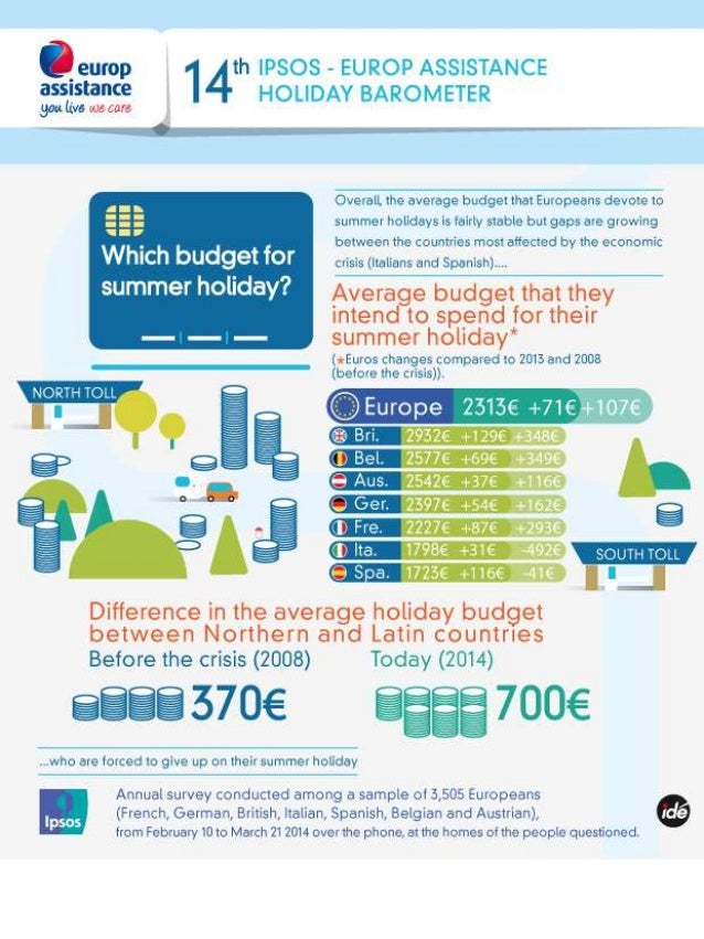 2014 Ipsos-Europ Assistance holiday barometer_Infographic3