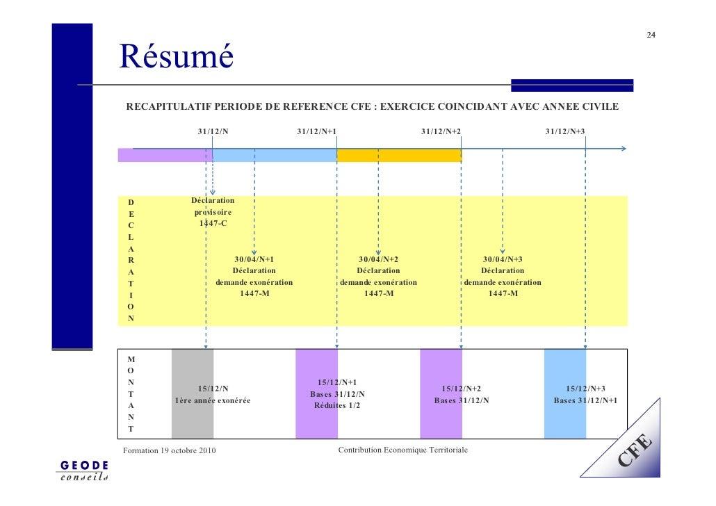 24   Résumé RECAPITULATIF PERIODE DE REFERENCE CFE : EXERCICE COINCIDANT AVEC ANNEE CIVILE                      31/12/N   ...