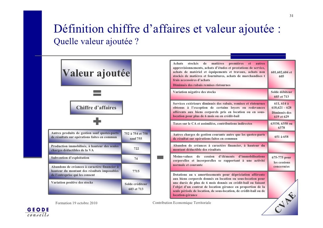 31     Définition chiffre d'affaires et valeur ajoutée :  Quelle valeur ajoutée ?                                         ...
