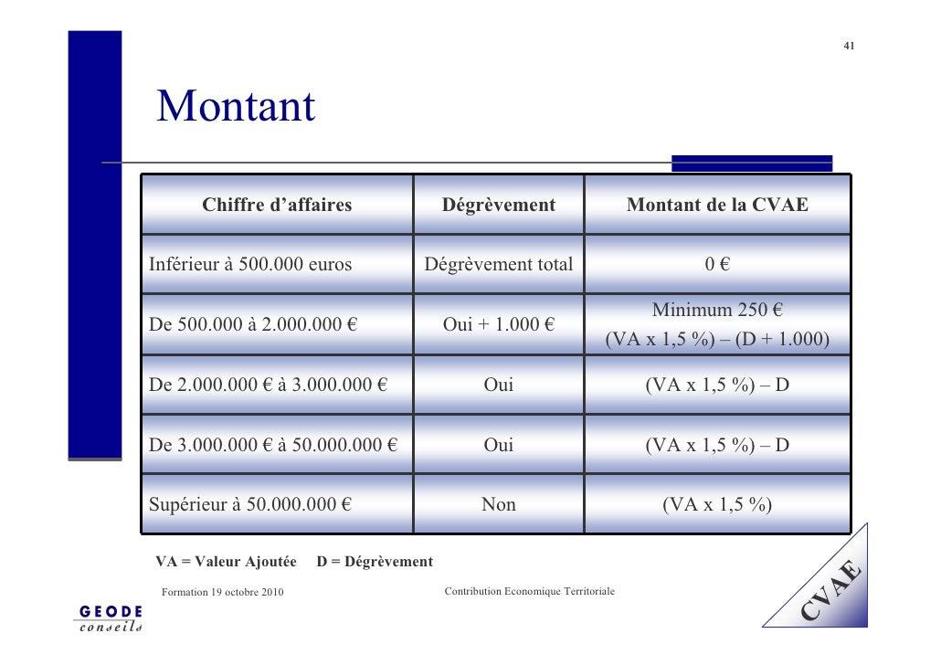 41     Montant          Chiffre d'affaires                    Dégrèvement                            Montant de la CVAE  I...