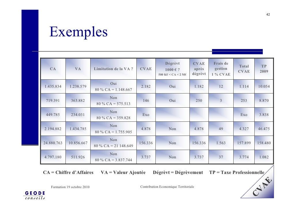 42        Exemples                                                                        Dégrèvt           CVAE          ...