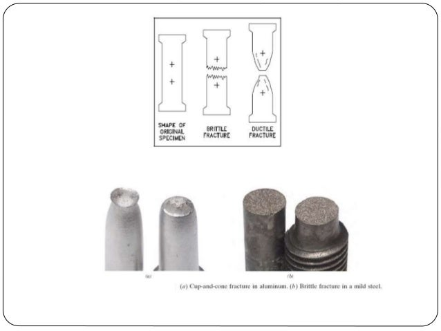 how to know if a material britle or ductile