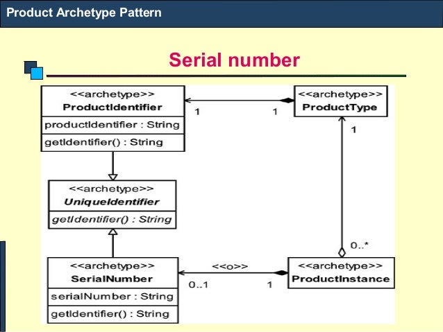 archetype patterns software architecture pdf