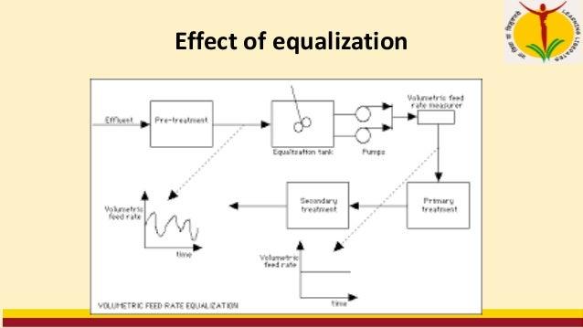 Side –Line or Off-Line equalization tank