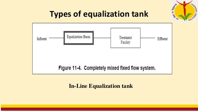 Flowsheet with Equalization Tank 1