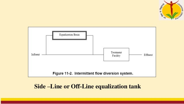 Flowsheet with Equalization Tank 2
