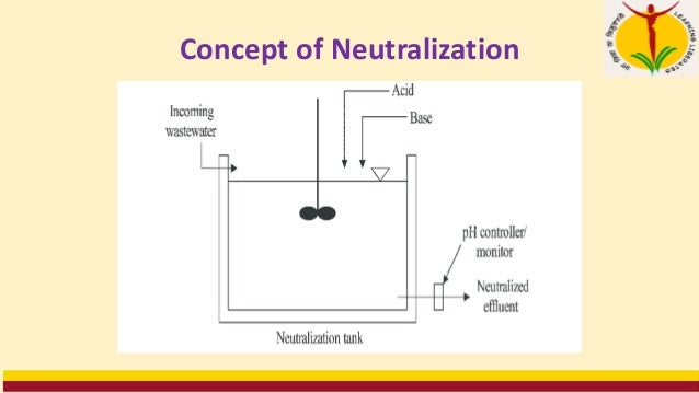 Flue gas Neutralization