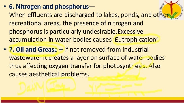 Polluting Industries Industry Wastes Produced Type of Pollution 1. Caustic Soda Mercury, Chlorine gas Air, water and land ...