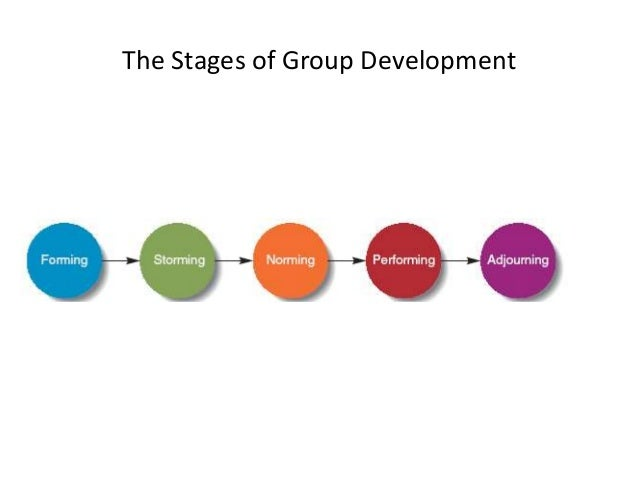 group interaction and development of the individual Setting up and facilitating group work: using cooperative learning groups effectively formal cooperative learning regularly observe group interactions.
