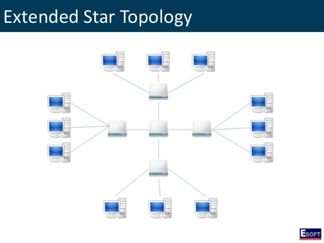 Extended Star Topology DITEC - Fundamentals i...