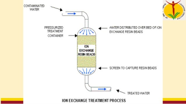 Process Description • SBRs are based on the activated-sludge treatment process. SBRs use a batch approach in which seconda...