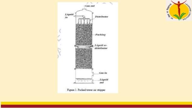 5. Common Effluent Treatment Plants (CETP) • The concept of common effluent treatment plant has been accepted as a solutio...