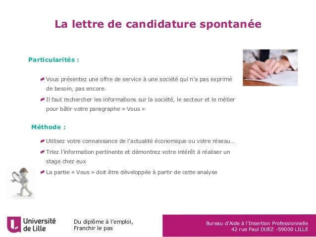 module lettre de motivation
