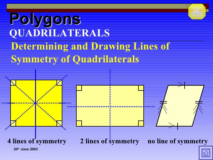 Drawing Lines Of Symmetry : Modulepolygons