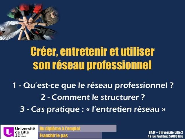 Du diplôme à l'emploi Franchir le pas Créer, entretenir et utiliser son réseau professionnel 1 - Qu'est-ce que le réseau p...