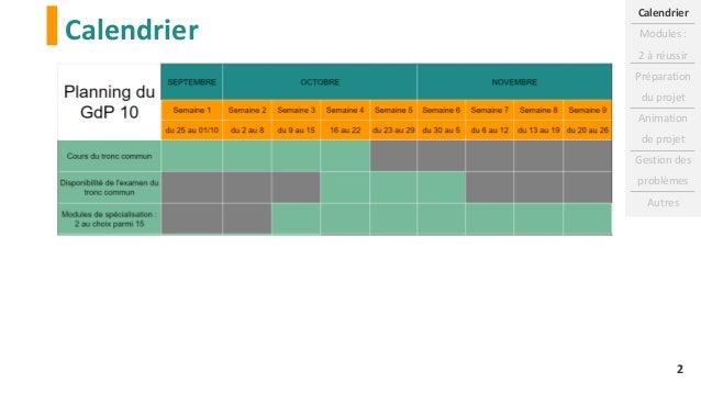 [MOOC GdP10] Présentation des spécialisations Slide 2