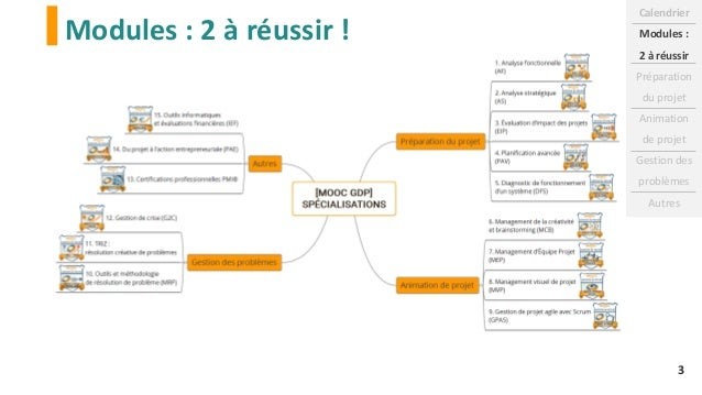 [MOOC GdP10] Présentation des spécialisations Slide 3