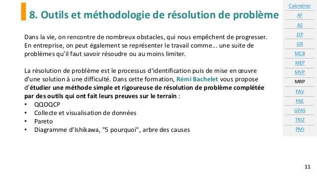 8. Outils et méthodologie de résolution de problème Calendrier AF AS EIP GR MCB MEP MVP MRP PAV PAE GPAS TRIZ PMI 11 Dans ...