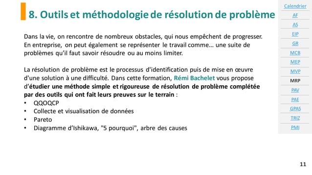 8. Outilset méthodologiede résolutionde problème Calendrier AF AS EIP GR MCB MEP MVP MRP PAV PAE GPAS TRIZ PMI 11 Dans la ...