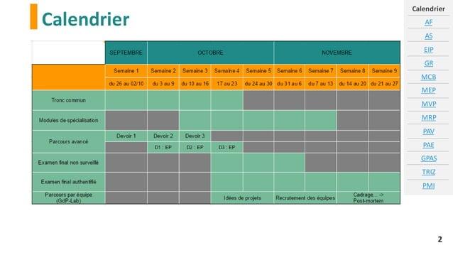 Calendrier Calendrier AF AS EIP GR MCB MEP MVP MRP PAV PAE GPAS TRIZ PMI 2