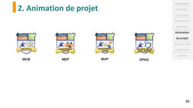 2. Animation de projet Calendrier Modules : 2 à réussir Préparation du projet Animation de projet Gestion des problèmes Au...