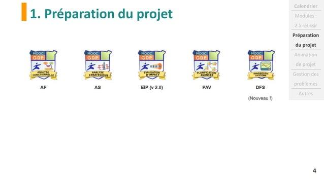 1. Préparation du projet Calendrier Modules : 2 à réussir Préparation du projet Animation de projet Gestion des problèmes ...