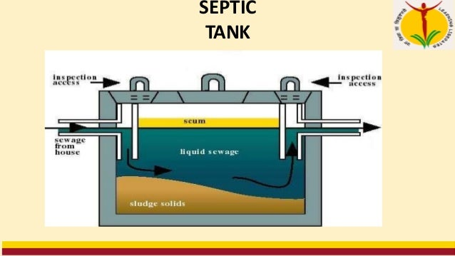 LATRINES SUITABLE FOR TEMPORARY USEAND CAMPS Shallow trench latrine • The trench is 30cm wide and 90-150cm deep. • Its len...