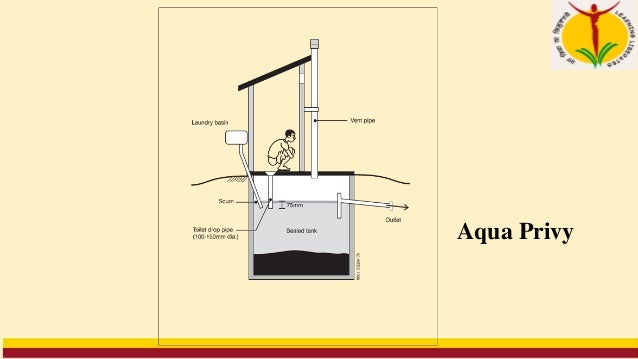 Benefits of ECOSAN toilets ✓Prevent ground water contamination as the chambers are kept above ground and full sealed. Idea...