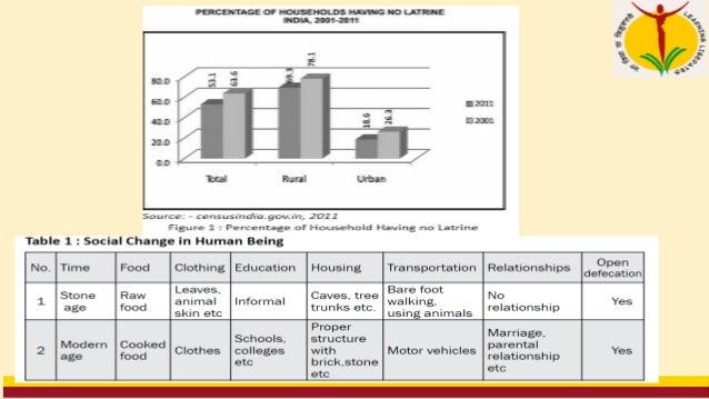 • Central Rural Sanitation Programme: • Rural Sanitation PrCentralogramme (CRSP), a centrally sponsored Rural Sanitation P...