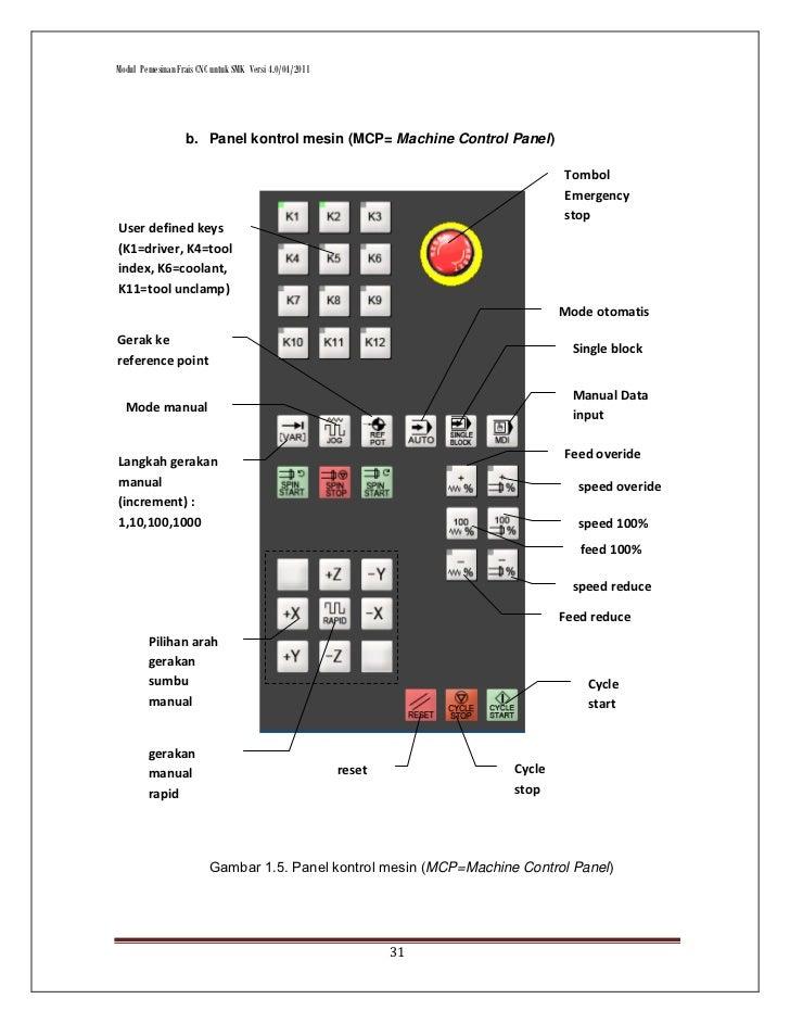 Modul Frais CNC_versi4.0_juli11