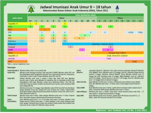 Berat Badan & Tinggi Normal Bayi 6 Bulan