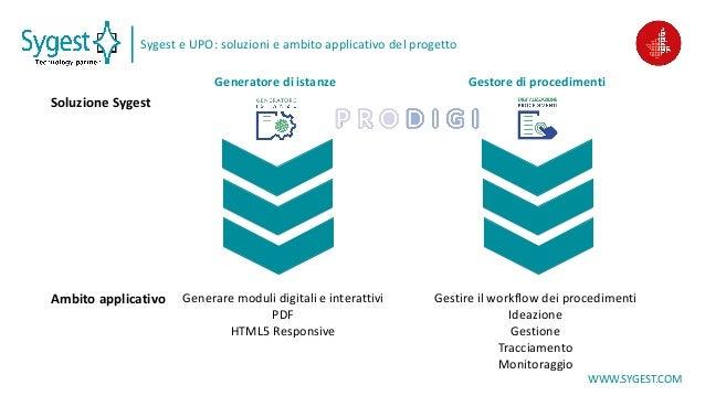 Modulistica digitale interattiva: progetto con l'Università del Piemonte Orientale Slide 2