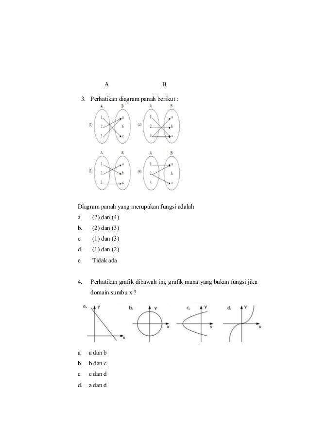 Modul matematika kelas x kd 35 kurikulum 2013 revisi 2016 kiki ismay 28 a b 3 perhatikan diagram panah ccuart Choice Image