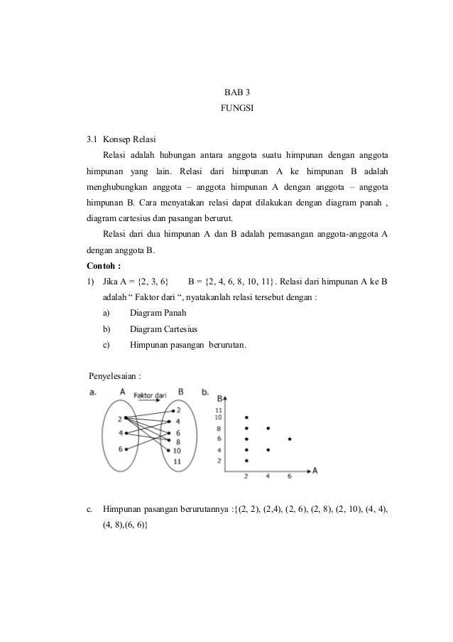 Modul matematika kelas x kd 35 kurikulum 2013 revisi 2016 kiki ismay 3 ccuart Choice Image