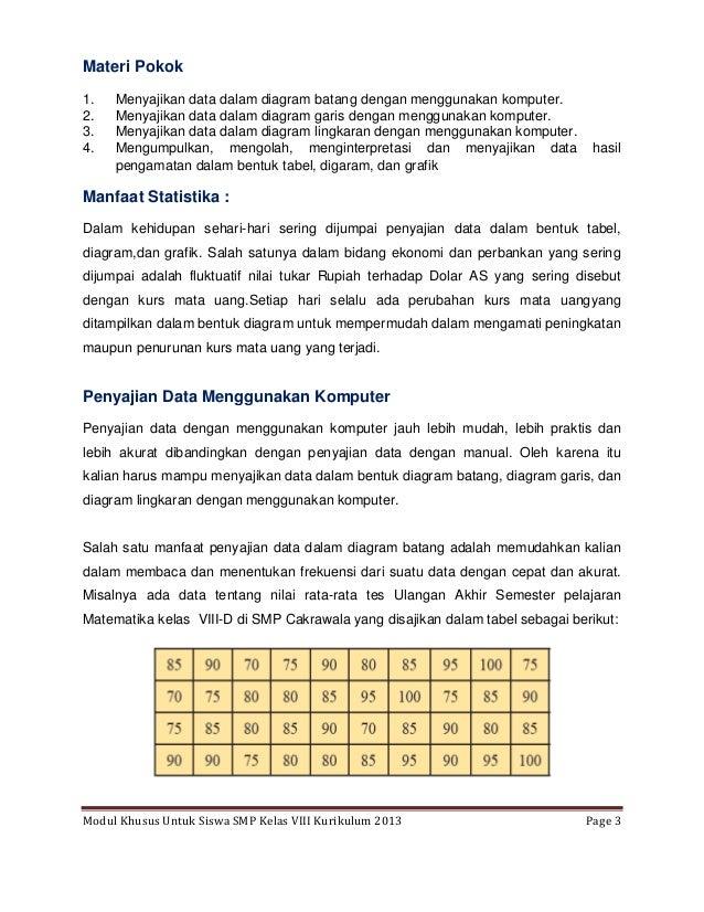 Modul khusus materi statistika kelas 8 smp modul khusus untuk siswa smp kelas viii kurikulum 2013 page 2 3 ccuart Images