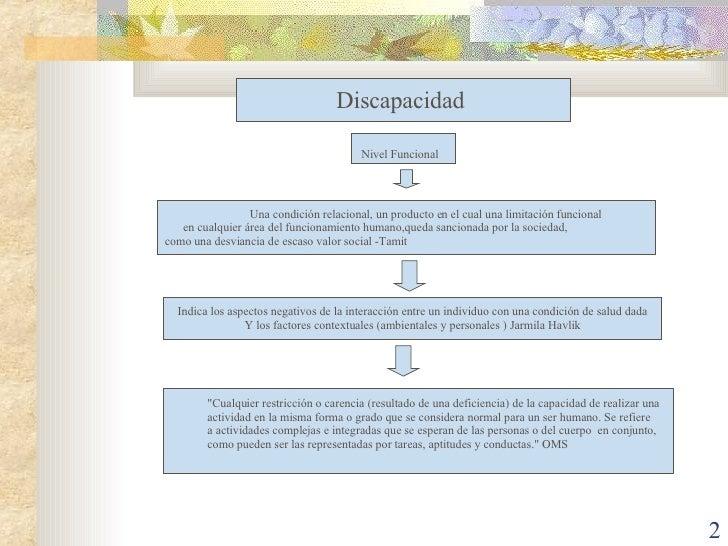Modulo 1 Slide 2
