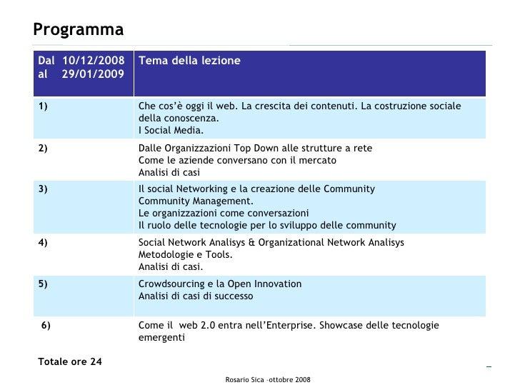 Programma  Crowdsourcing e la Open Innovation Analisi di casi di successo 5) Social Network Analisys & Organizational Netw...