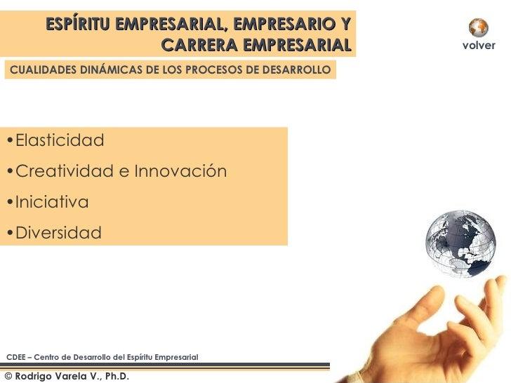 Innovacion empresarial rodrigo varela
