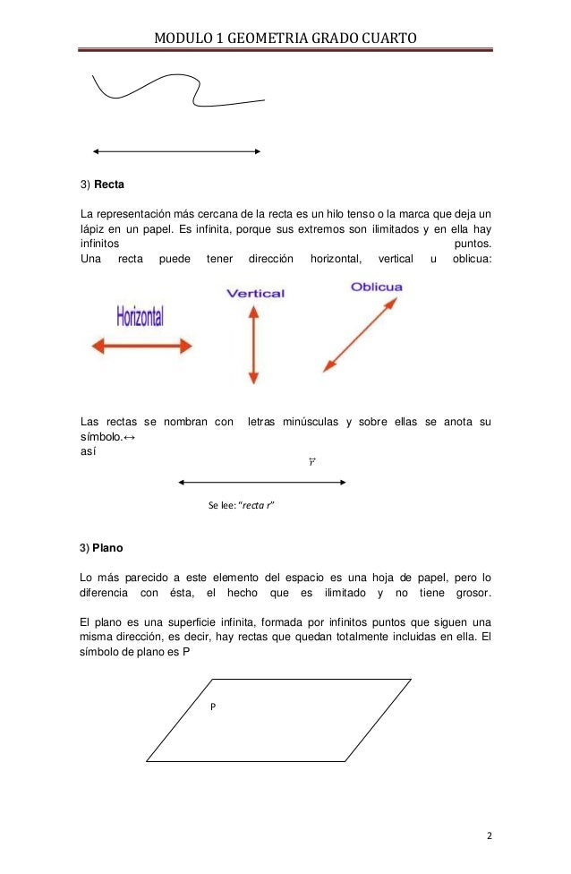 Modulo geometria cuarto for Cuarto definicion